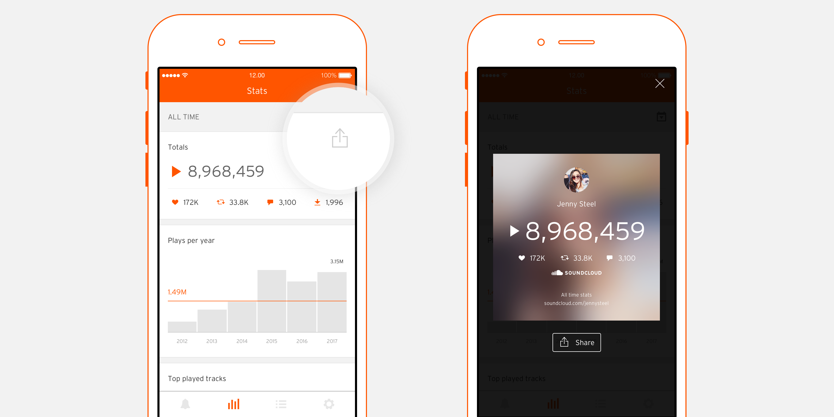 SoundCloud » Easily Share Your Stats with the World!